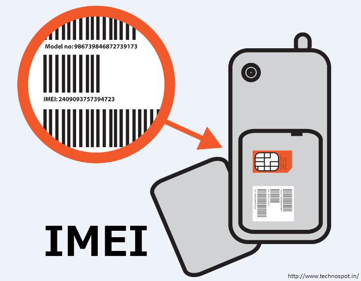 صحت عدد IMEI با الگوریتم لون (Luhn)