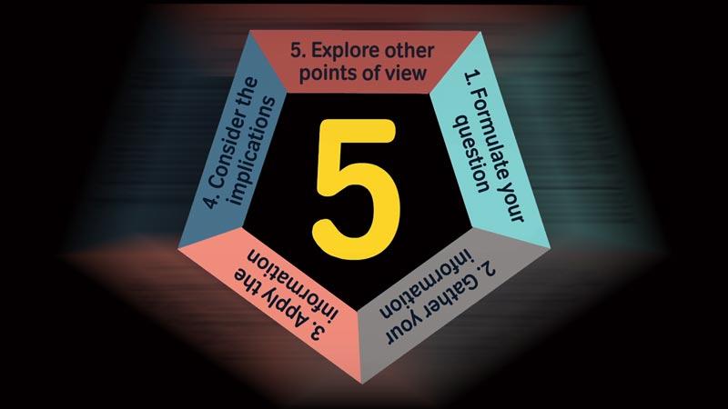 پنج روش برای بالا بردن تفکر نقادانه