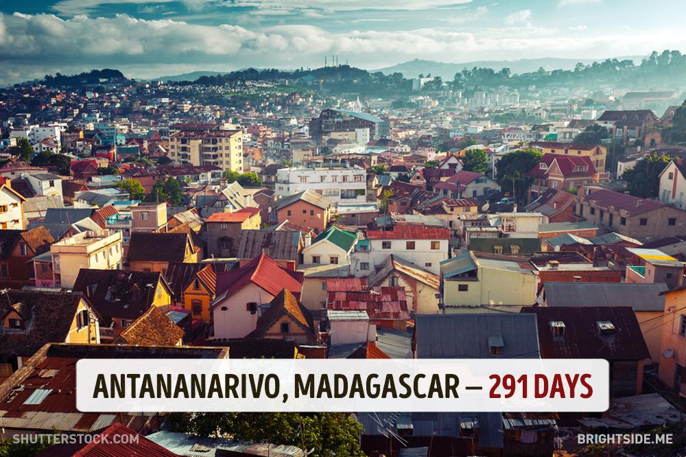 آنتاناناریو، ماداگاسکار