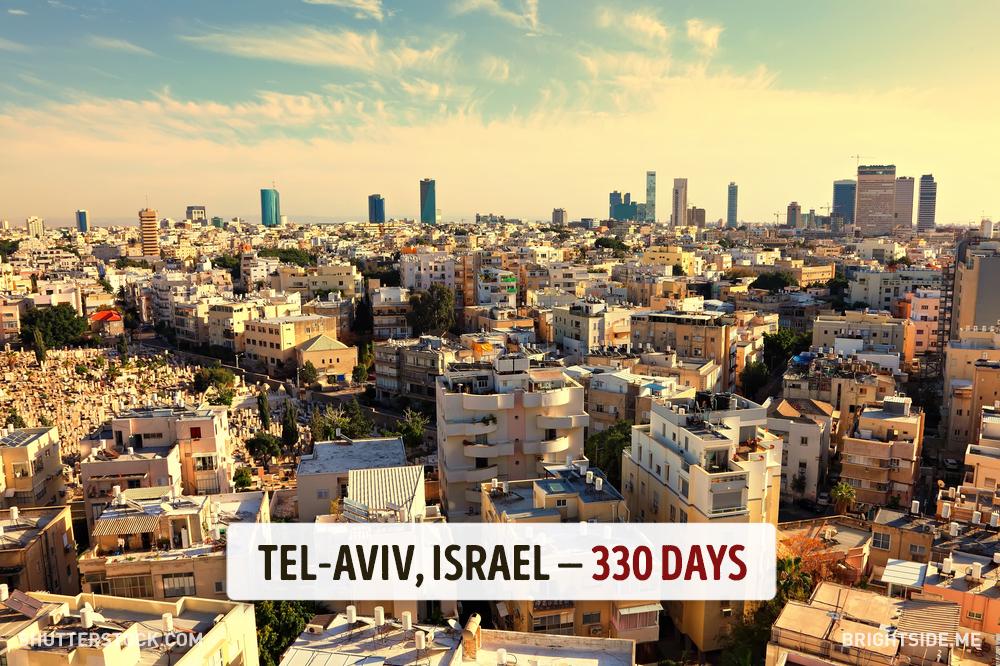 تل آویو، اسرائیل