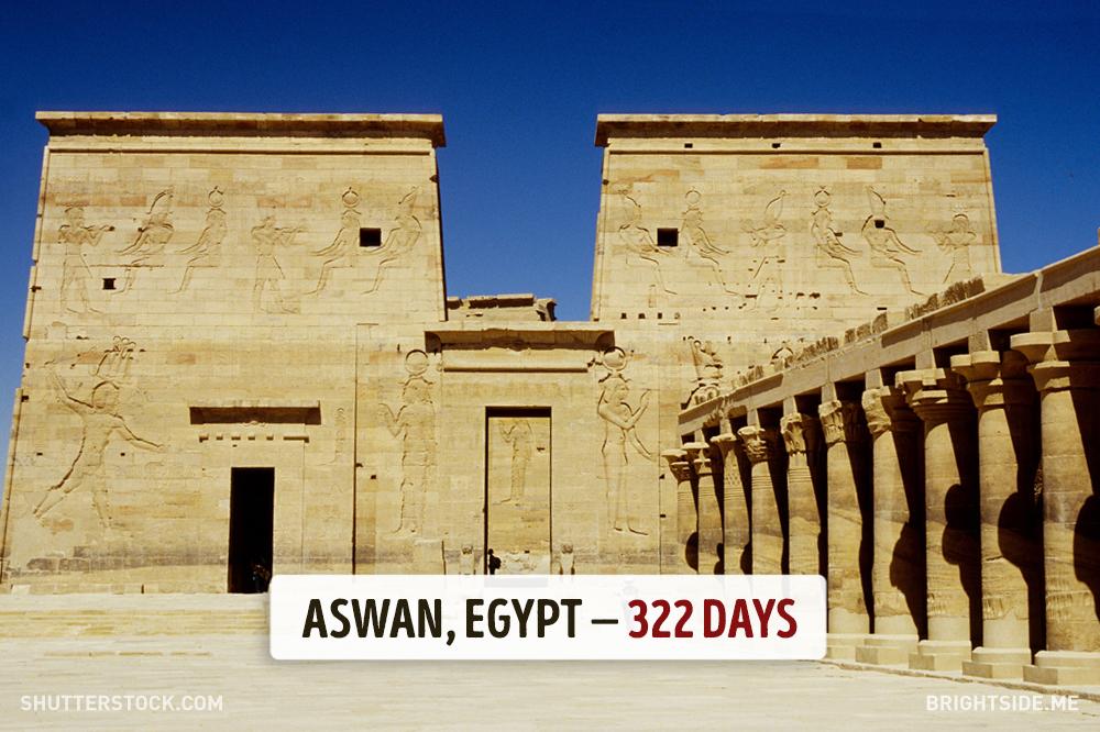 آسوان، مصر