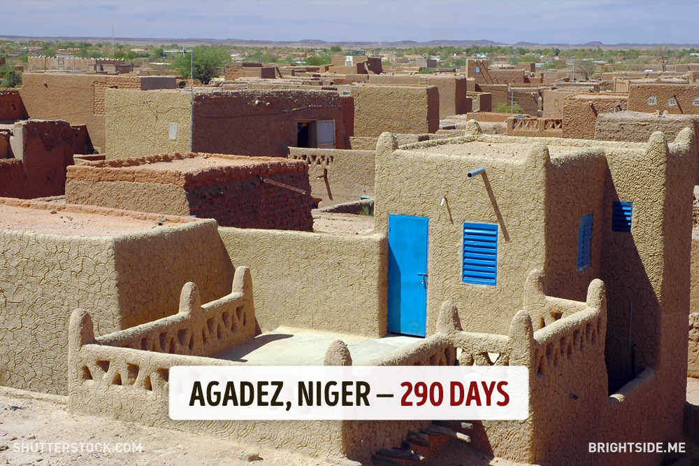 آلگادز، نیجریه