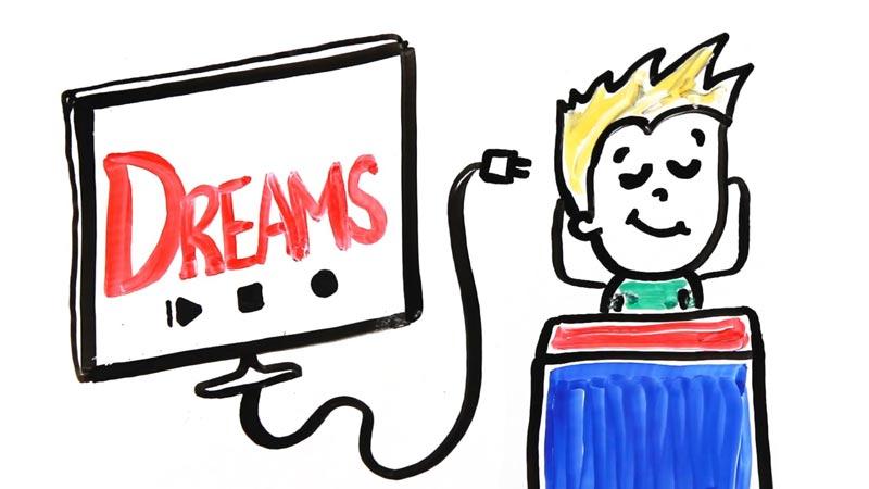 توانایی ثبت و ضبط رویاها