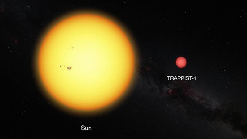 کشف جدید ناسا؛ امکان حیات فرازمینی در سامانه تراپیست