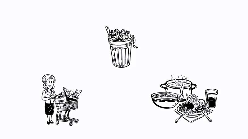 نکاتی که باید دربارهی دورریز غذا بدانید