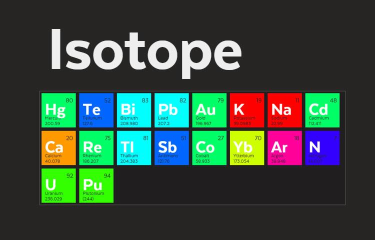با کتابخانه فوق العاده Isotope در جاوا اسکریپت آشنا شوید.
